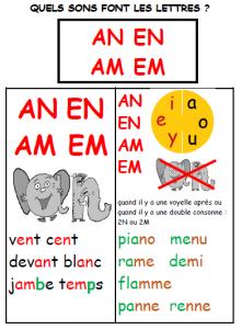 son AN affiche quelles sons font les lettres AN EN AM EM
