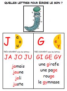 son J affiche quelles lettres J G