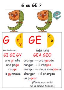son J affiche quelles lettres G GE