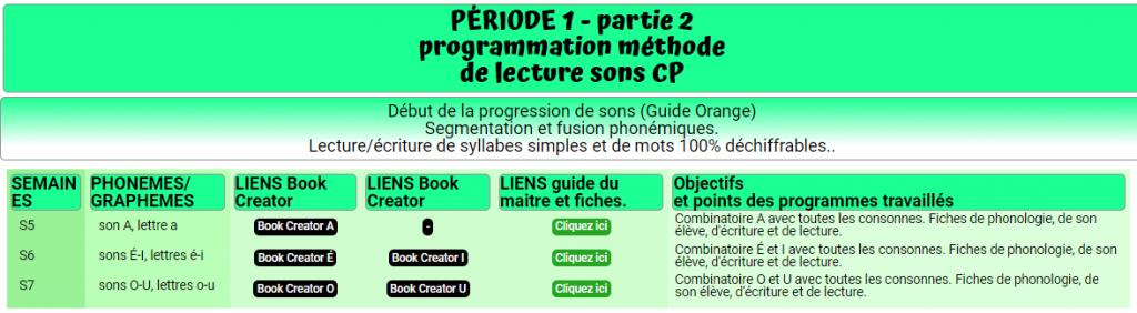 Programmation PÉRIODE 1 suite CP LES SONS voyelles A U O I Y E phonologie-lecture-écriture-dictée