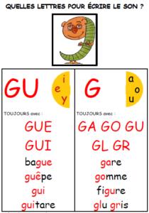 28 le son G affiche quelles lettres G GU