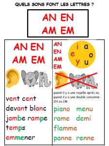 31B le son AN affiche quelles sons font les lettres AN EN AM EM